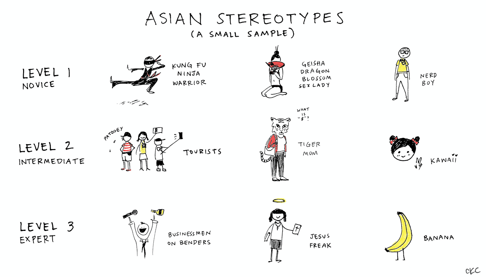 Stereotypes in Movies - Example 4 - StudioBinder