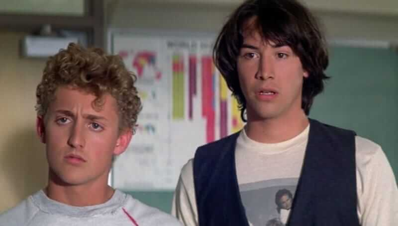 Production Assistant Job Description - Bill and Ted