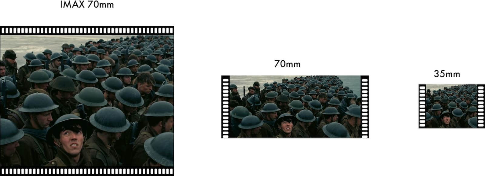 What is IMAX - IMAX 70mm film strips