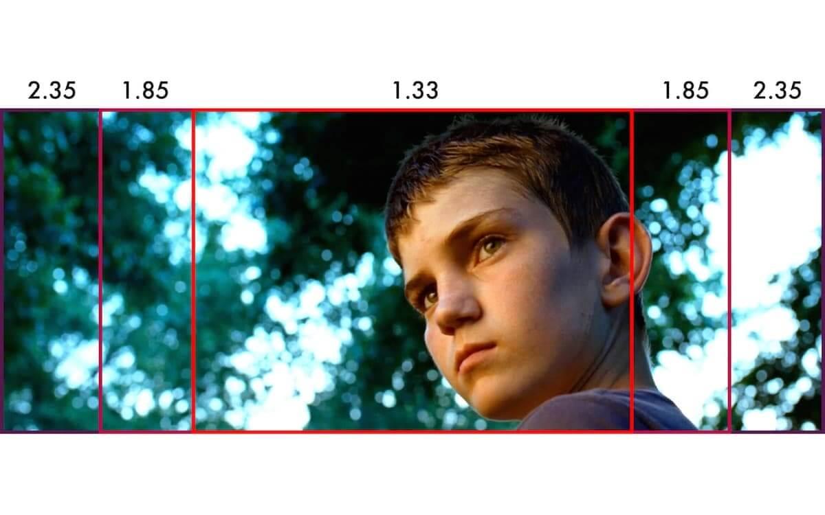 What is CinemaScope - Aspect Ratio - StudioBinder