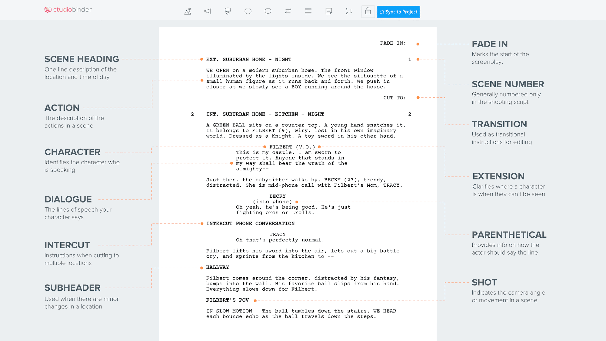 how_to_format_a_screenplay_guide_-_studiobinder_free_screenwriting_software