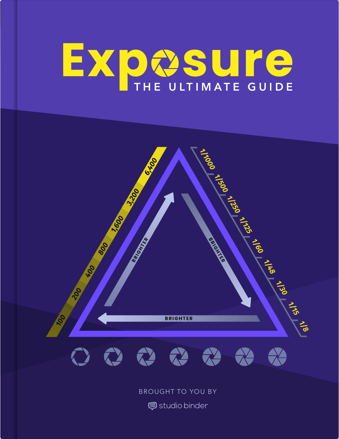 Ebook - Exposure Triangle - What is Aperture - What is ISO - What is Shutter Speed - Learn How to Expose Videos and Photos