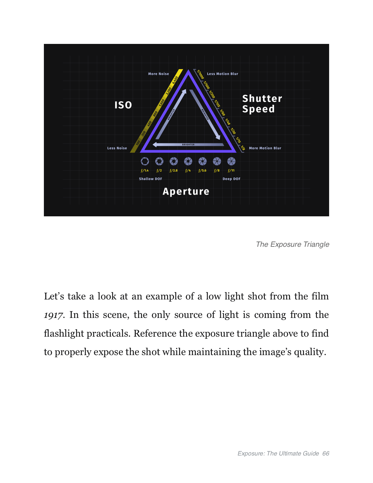 Exposure Triangle Ebook - The Ultimate Guide - Exposure Triangle