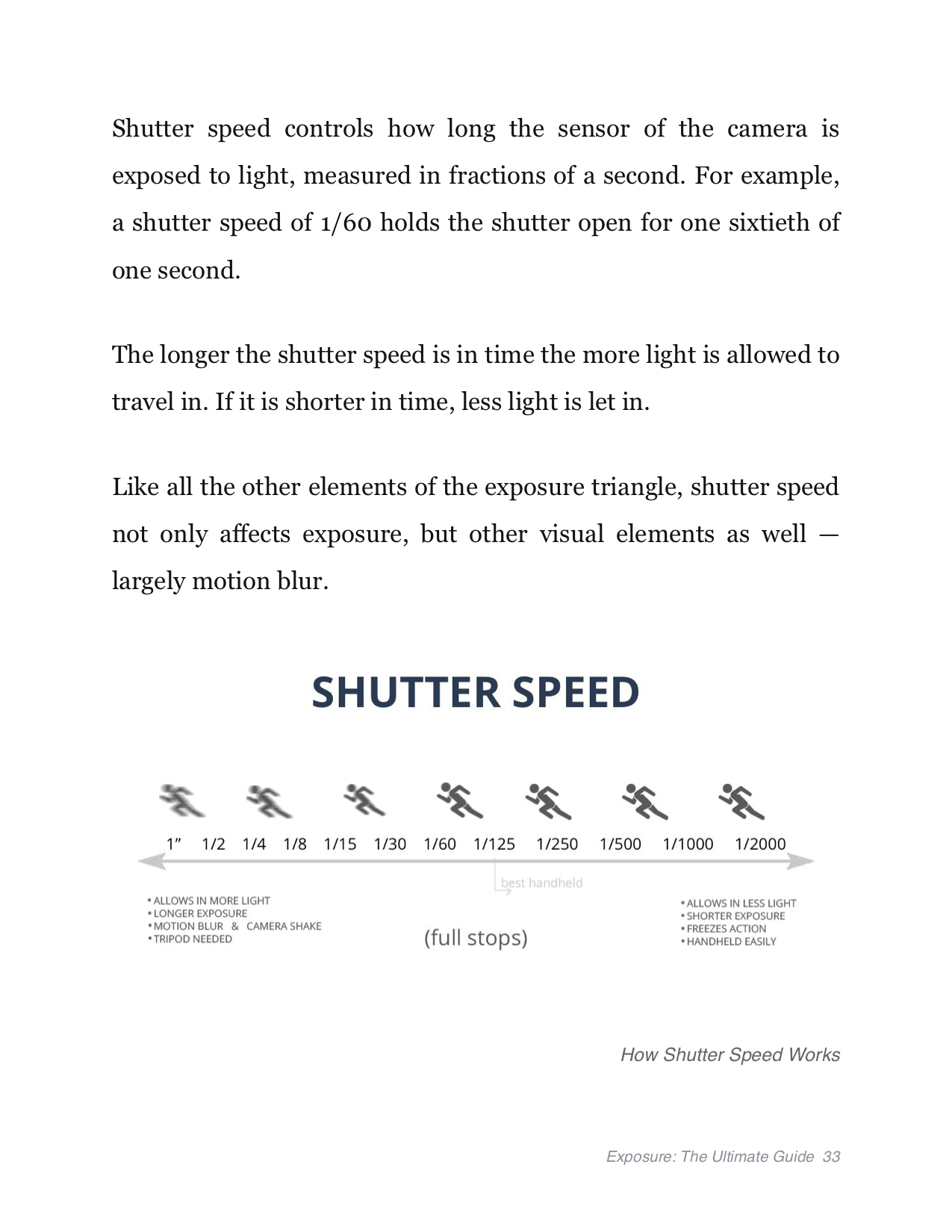 Exposure Triangle Ebook - The Ultimate Guide - Shutter Speed