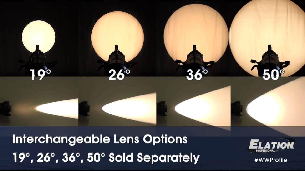 What is Leko Light - Leko Degree Lens