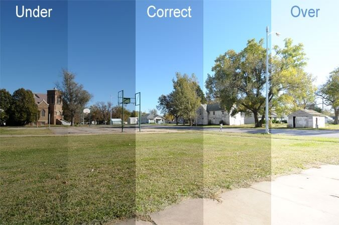 What is Overexposure - Under, Correct, And Overexposed Image