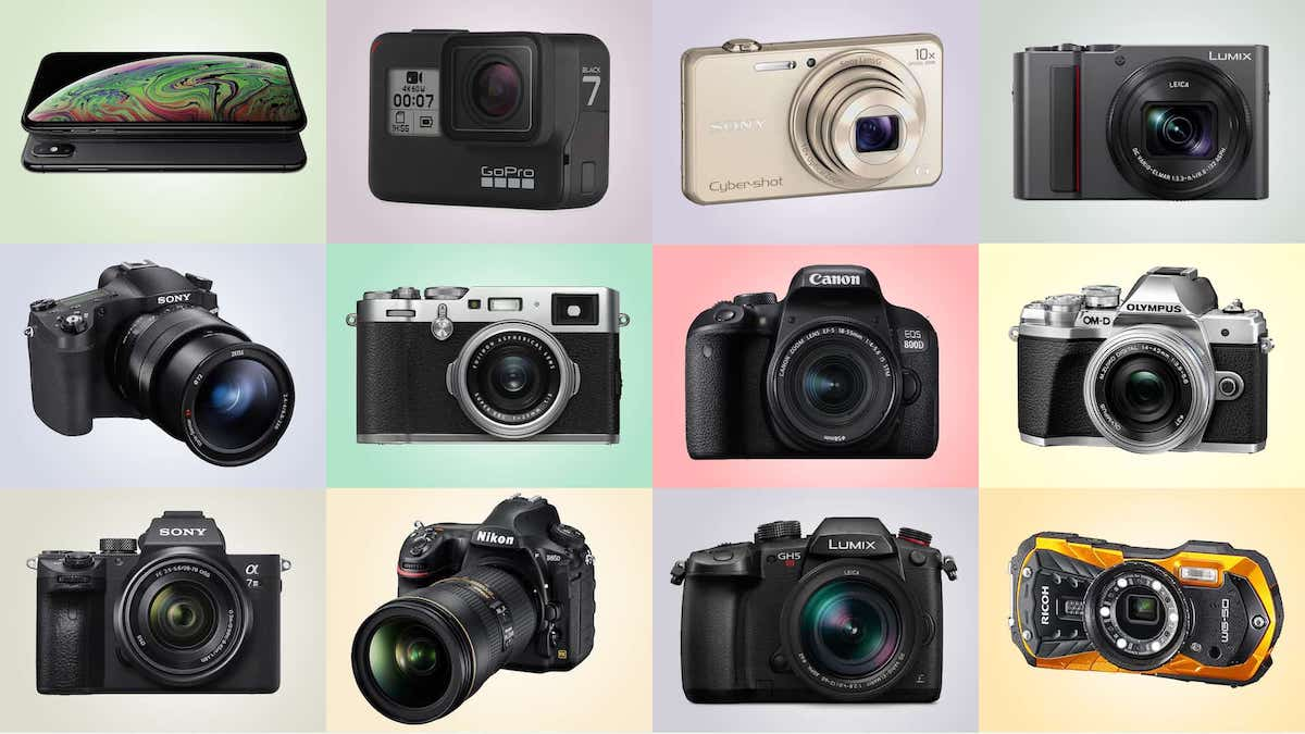 Different Types of Cameras - StudioBinder