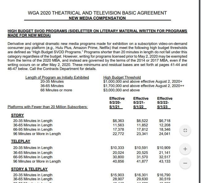 WGA minimum basic agreement - streaming