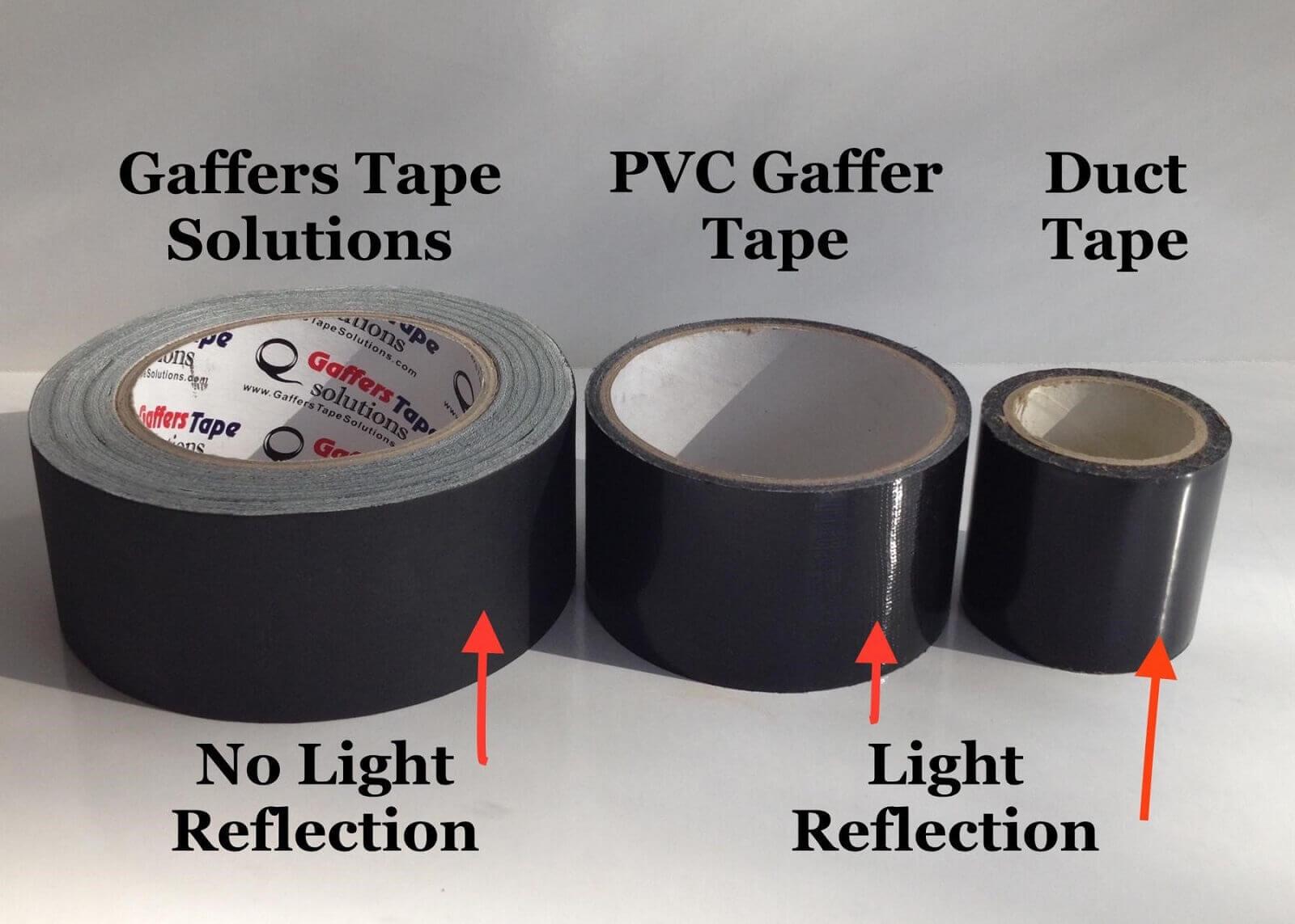 Gaffer vs. duck tape
