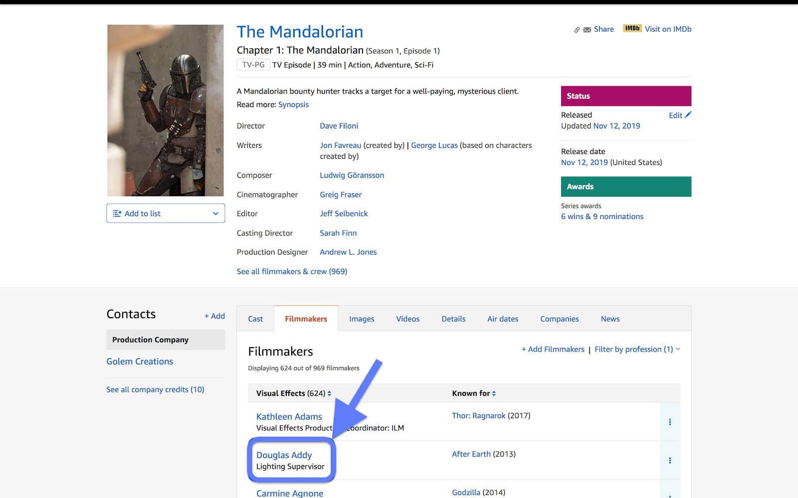 IMDb pro The Mandalorian - Visual effects department