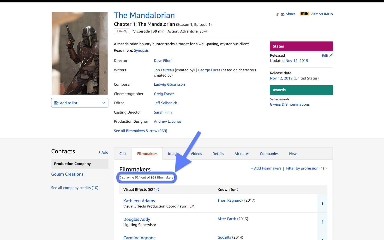 The Mandalorian crew list - Visual effects department