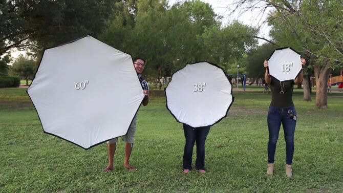 What are soft boxes sizes