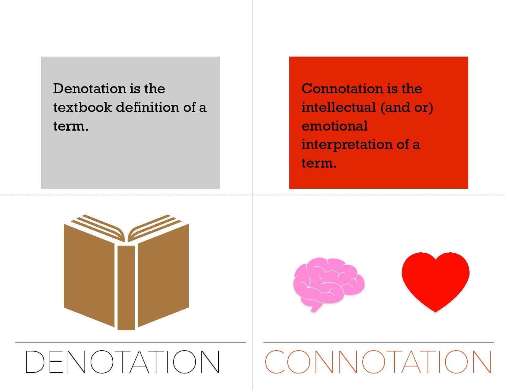 Define Connotation vs Denotation