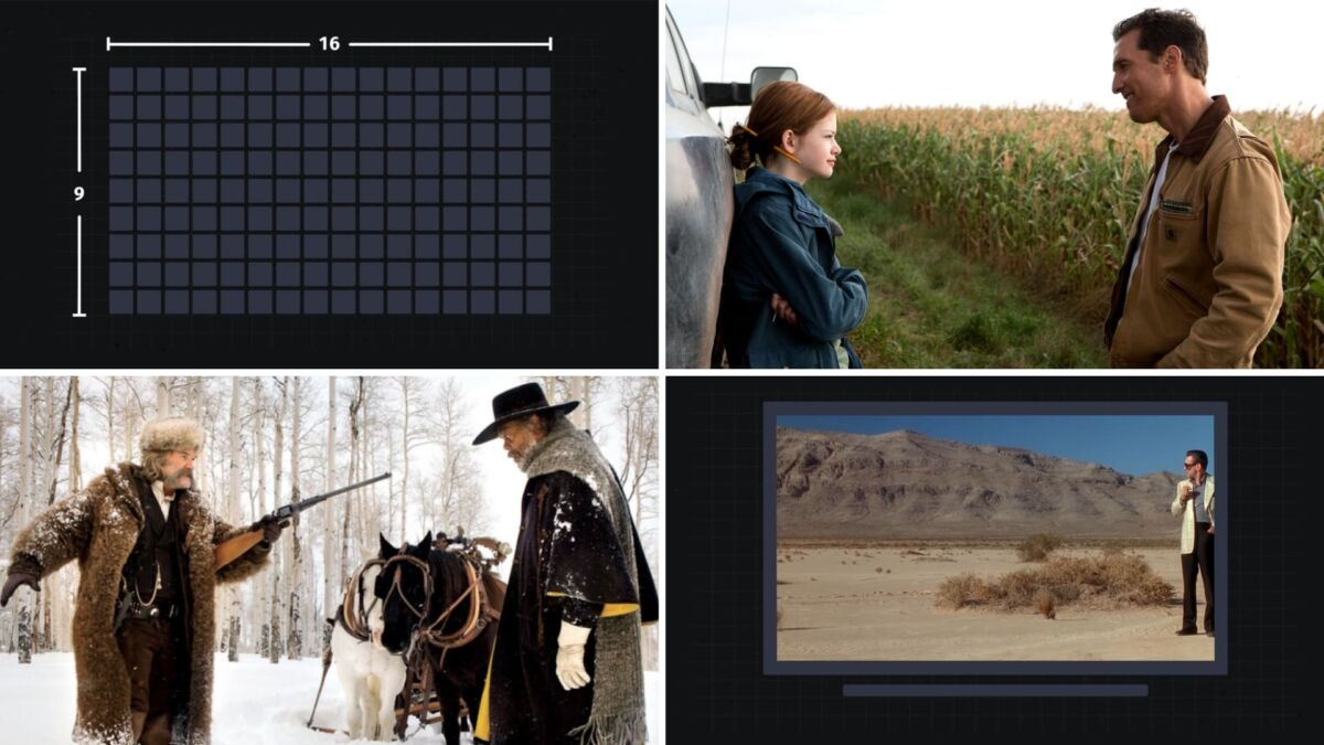 What is Aspect Ratio — Origins of the Widescreen Format Featured