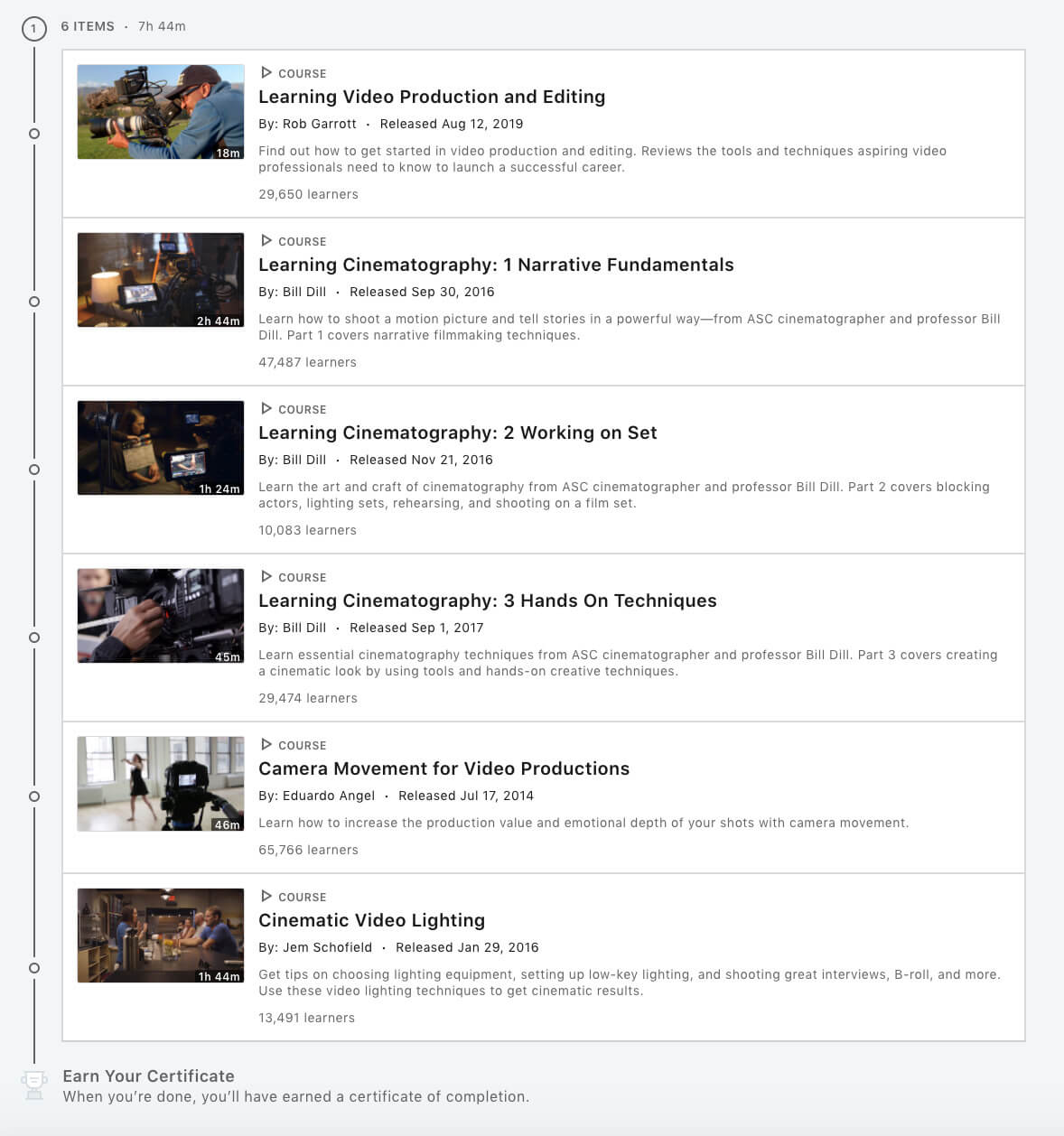LinkedIn Cinematography classes online